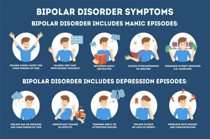 15 Common symptoms Of Bipolar Disorder